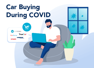Car Buying During COVID Featured