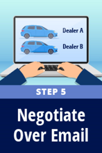 Car Buying Hack 5 - Negotiate over email