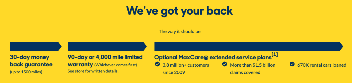 CarMax Warranty