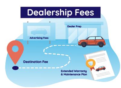 Dealership Dealer Fees