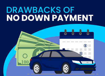 Drawbacks of No Down Payment