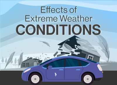 EV Extreme Weather Conditions