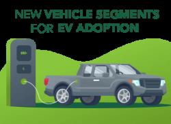 EV Segments for Adoption