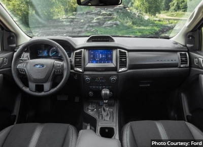 Ford-Ranger-Value