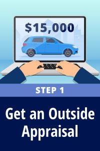 Get a third party used car appraisal