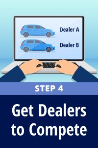 Get dealers to compete