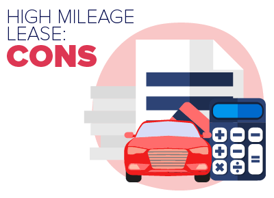 High Mileage Lease Cons