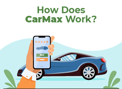 How Does CarMax Work