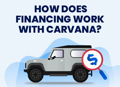 How Does Financing Work Carvana