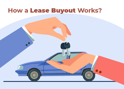 How Lease Buyout Works