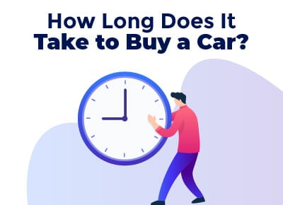 How Long Does It Take To Buy A Car