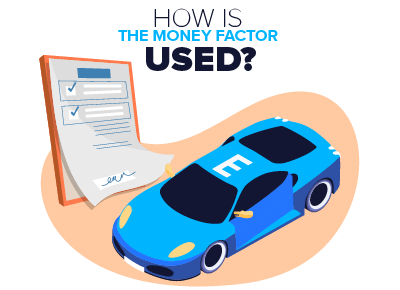 How is Money Factor Used