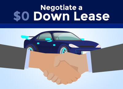 How to negotiate a zero down lease