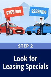 Look for Car Manufacturer Leasing Specials