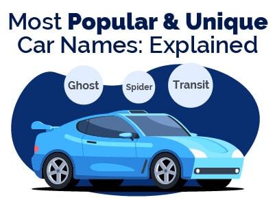 Most Popular Car Names Explained