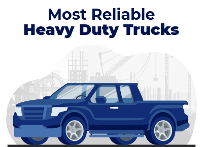 Most Reliable Heavy Duty Trucks