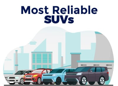 Most Reliable Overall SUVs