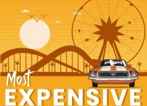 Most expensive state to buy a car