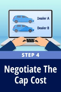 Negotiate the Capitalized Cost