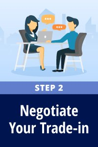 Negotiate your trade-in