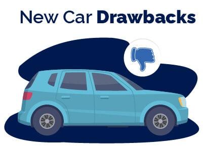New Car Drawbacks