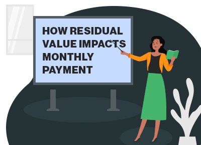 Residual Value Monthly Payment