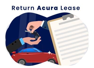 Return Acura Lease