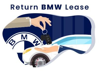 Return BMW Lease
