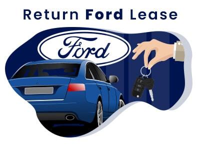 Return Ford Lease