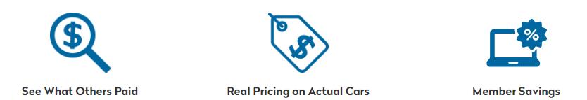 Sams Club Pricing