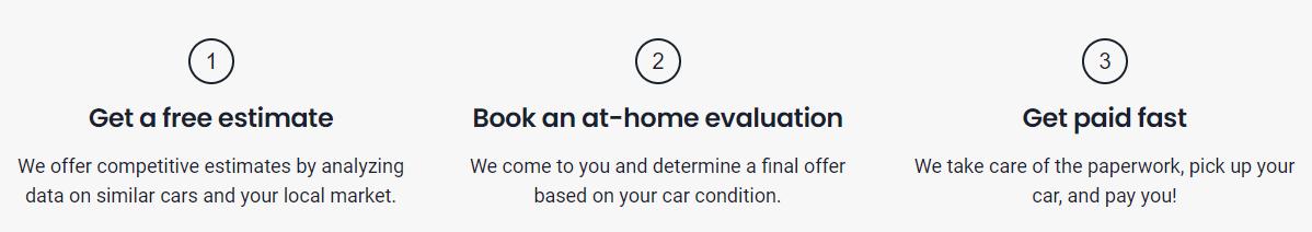 Shift Sell Car