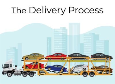 The Delivery Process - BMW