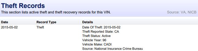 Theft Records VinAudit