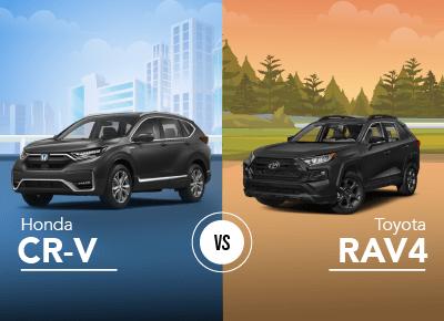 Toyota RAV4 vs Honda CRV