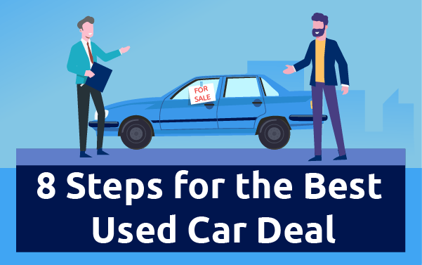 Used Car Buying Guide - How to Buy a Used Car for the Best Price