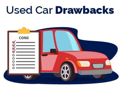 Used Car Drawbacks