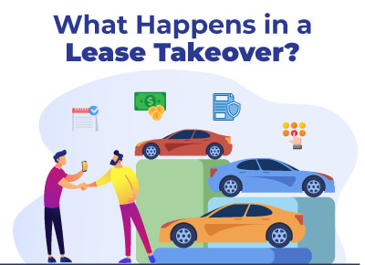 What Happens in Lease Takeover