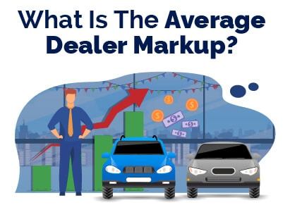 What is Average Markup