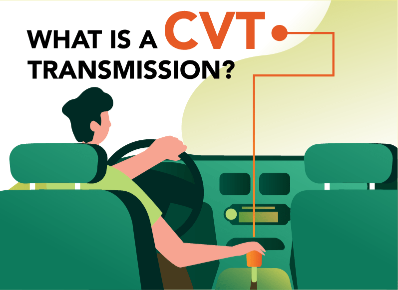 What is CVT