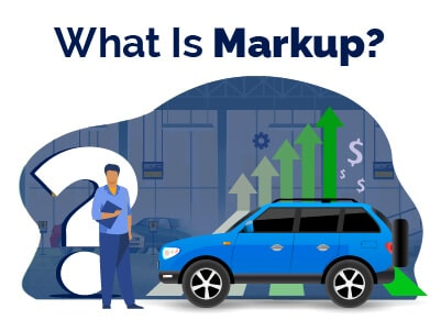 What is Markup