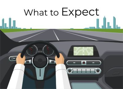 What to Expect - BMW