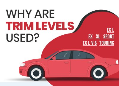Why Trim Levels Used