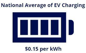 average charging price