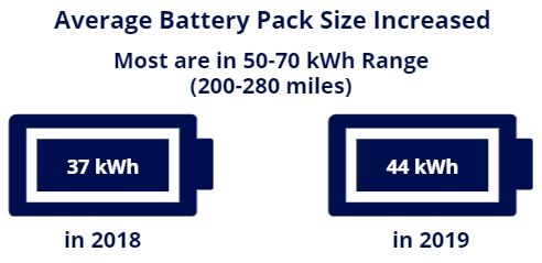 battery pack size