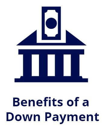 benefits of down payment
