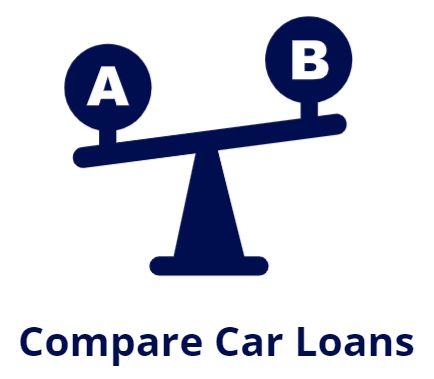 compare car loans
