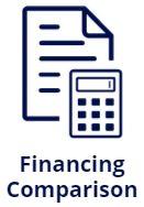 financing comparison