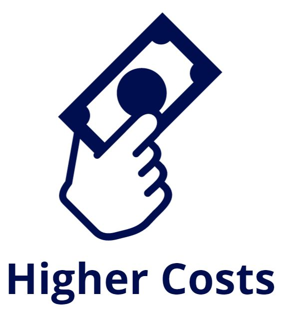 higher shipping cost