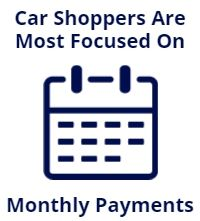 most important monthly payments