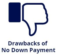 no down payment negatives